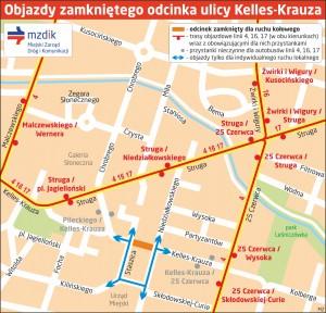 Objazd-Kelles-Krauza