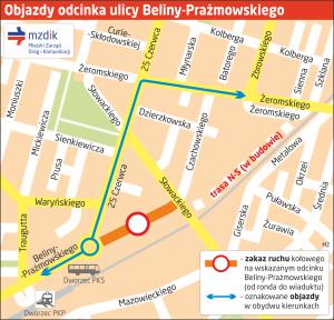 Objazd-Beliny-Prazmowskiego