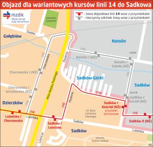 Objazd-Chorzowska