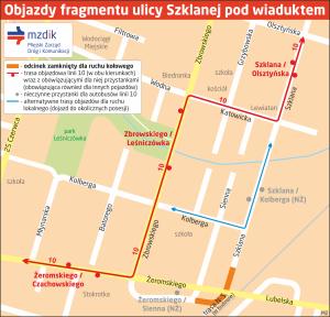 Objazd-Szklana-NS
