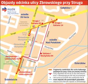 Objazd-Zbrowskiego-Struga
