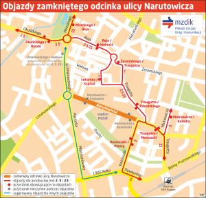 Objazdy-Narutowicza-MOSiR