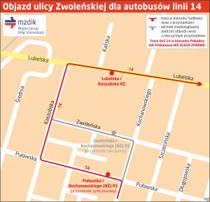Objazd-14-Zwolenska