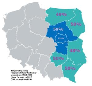 Polska Wschodnia a Mazowsze