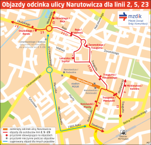 Objazd-Narutowicza-stadion