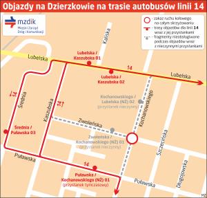 Objazd-Zwolenska-Kochanow
