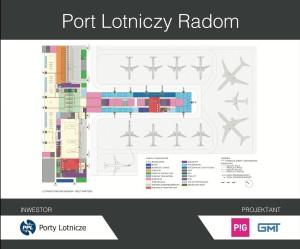 Wizualizacja terminala (PPL)
