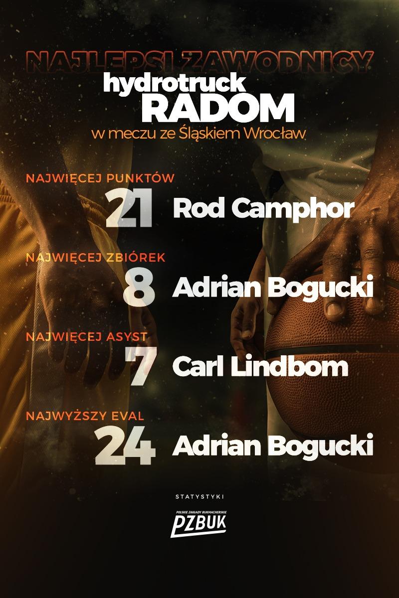 lublin-radom_infografika1