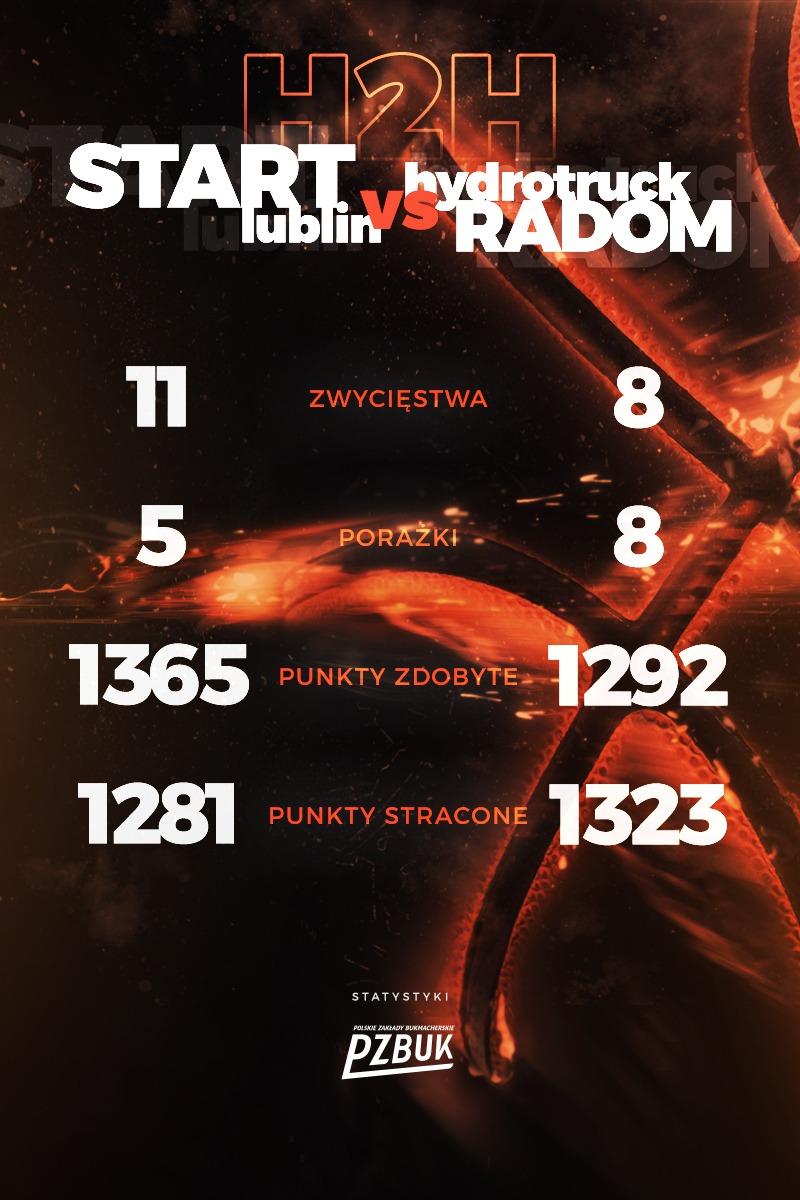 lublin-radom_infografika2