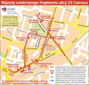Objazd-25Czerwca2